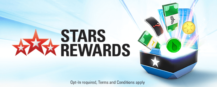 Pokerstars Promos